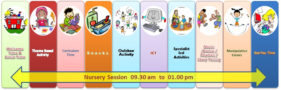The Usual Timing In A Day For This Age Group Children Is As Per Below Schedule Nursery Available Up To 07 00 Pm Pa S Requirements